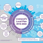 Have your say on city's 15 Year Plan