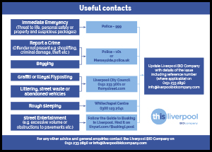 Environment & safety useful contacts